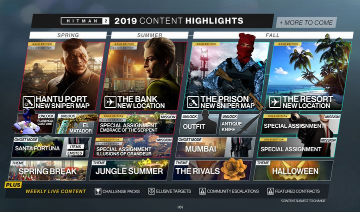 IO Interactive Shares 2019 Roadmap for Hitman 2 - picture #2