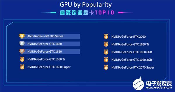 Как пользуется спросом  Intel в Китае