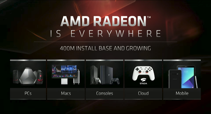 Radeon RX 5700 Revealed; E3 2019 AMD Presentation Summary - picture #2