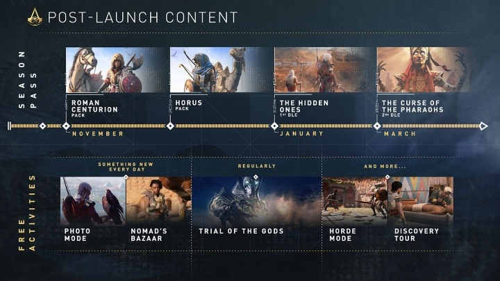 Assassin's Creed Origins Season Pass and free DLC revealed - picture #1