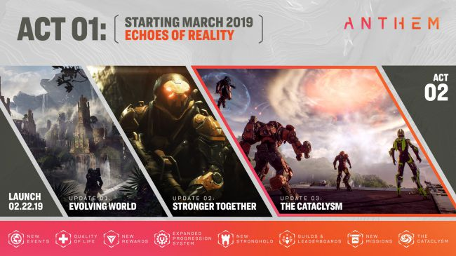 Anthem 2019 Roadmap, Act 01 in March - picture #2