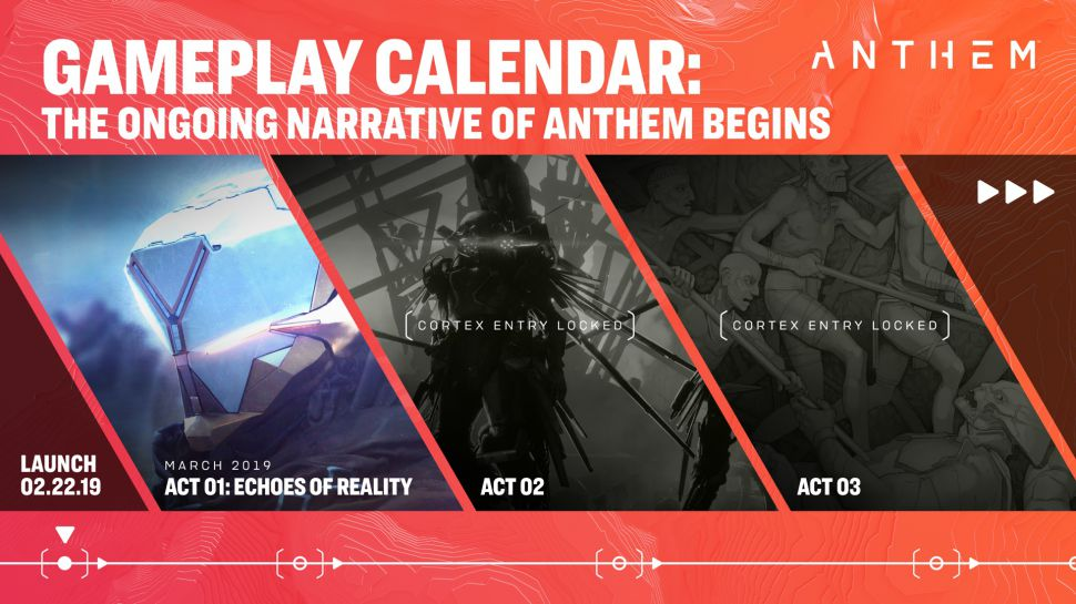 Anthem 2019 Roadmap, Act 01 in March - picture #3