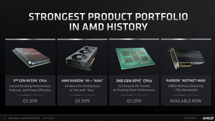 Prices of Two AMD Navi GPUs Leaked - picture #2